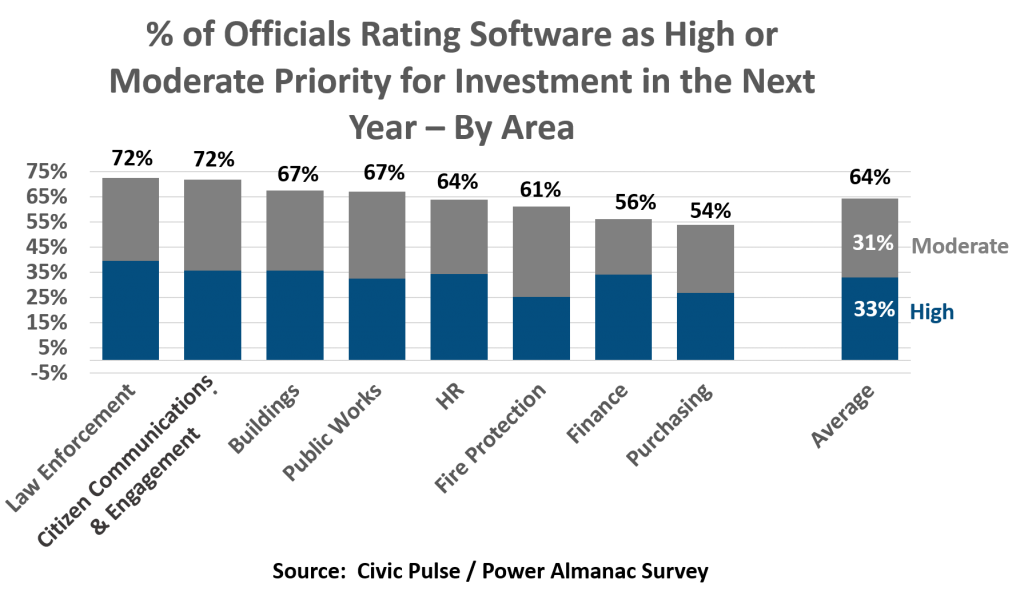 Official rating software image